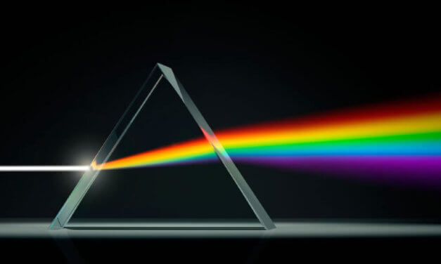 The spectrum and colors of light